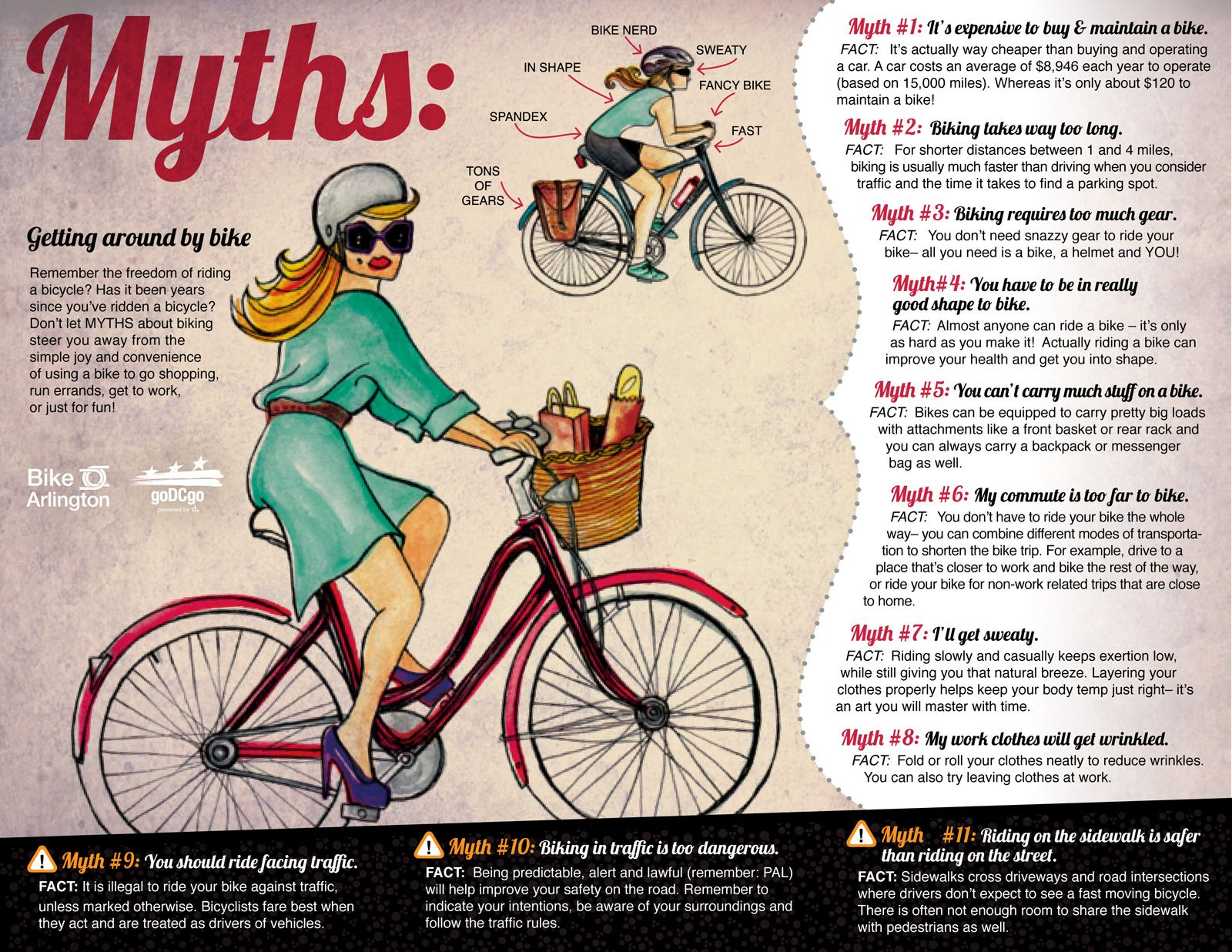 Does Your Friend Use A Bunch Of Myths About Biking As Excuses Not
