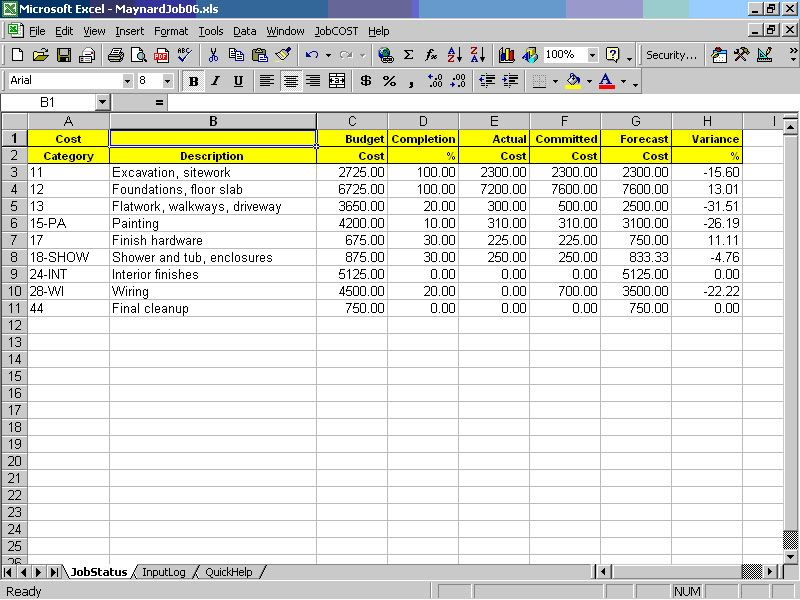 Job Costing Spreadsheet Excel Business Templates Pinterest - food cost spreadsheet