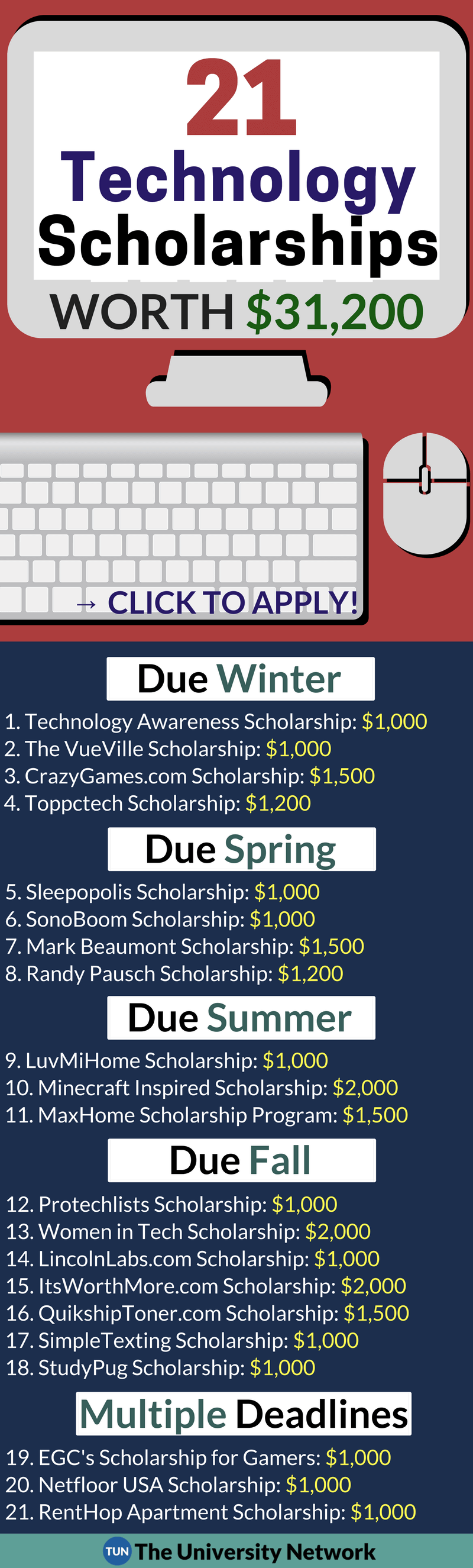 all these scholarships focus on technology some topics include  all these scholarships focus on technology some topics include technology s effect on society 3d