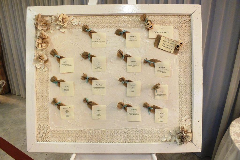Nomi Tavoli Matrimonio Country Chic : Tableau tavoli con nomi di piante tableau tavoli matrimonio nomi