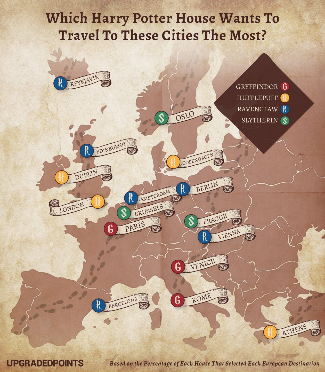 Accio Vacation Here Are The Top Travel Destinations For You Based On Your Hogwarts House Hogwarts Houses Hogwarts Traveling By Yourself