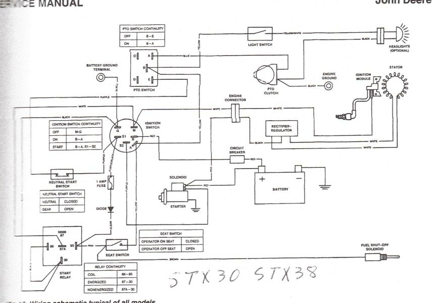 Pin on Missouri John Deere La Wiring Diagram on john deere lt180 wiring diagram, john deere mower wiring diagram, john deere lx173 wiring diagram, john deere la140 wiring diagram, john deere z245 wiring diagram, john deere x720 wiring diagram, john deere d140 wiring diagram, john deere la135 wiring diagram, john deere gt245 wiring diagram, john deere la120 wiring diagram, john deere x360 wiring diagram, john deere g100 wiring diagram, john deere la165 wiring diagram, john deere z445 wiring diagram, john deere la125 wiring diagram, john deere d170 wiring diagram, john deere x324 wiring diagram, john deere la115 wiring diagram, john deere gx335 wiring diagram, john deere gt242 wiring diagram,