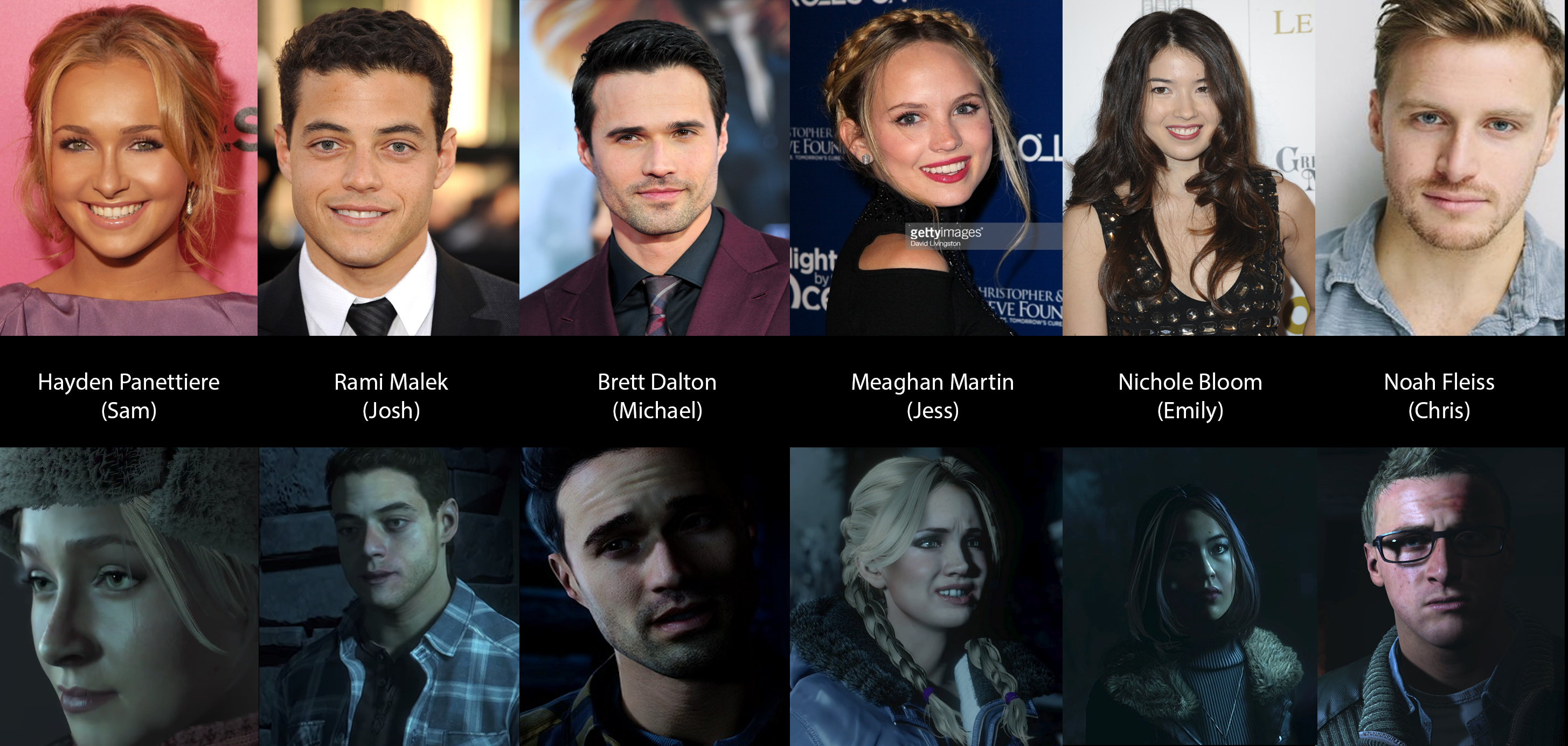 Side by side comparison of the voice actors of Until Dawn