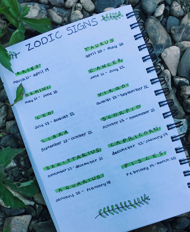 Zodiac sign page for bullet journal. 🌱   Bullet journal set up ...
