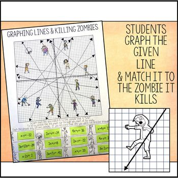 Graphing Lines & Zombies ~ Graphing Linear Equations in ...