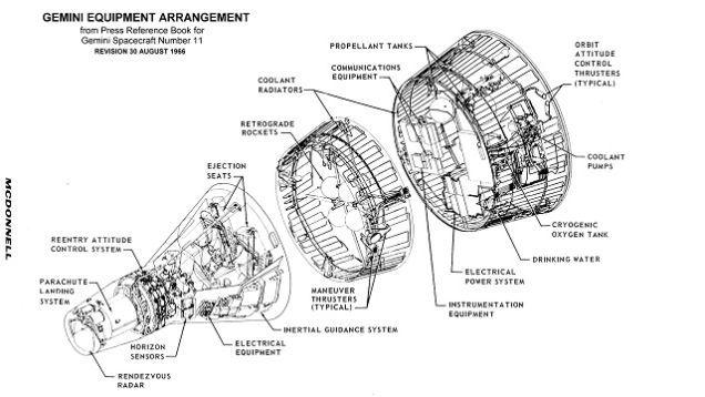 12 NASA Blueprints For Building Your Own Spaceship | Lunar ...