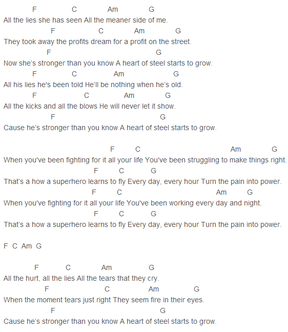 The Script - Superheroes Chords Capo 3 | Music | Pinterest ...