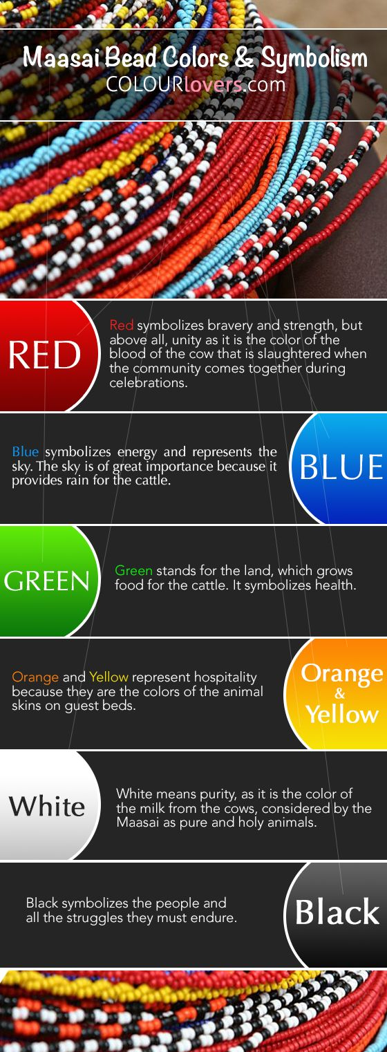 Fashion Blog Maasai Beading Color Symbolism Infographic By