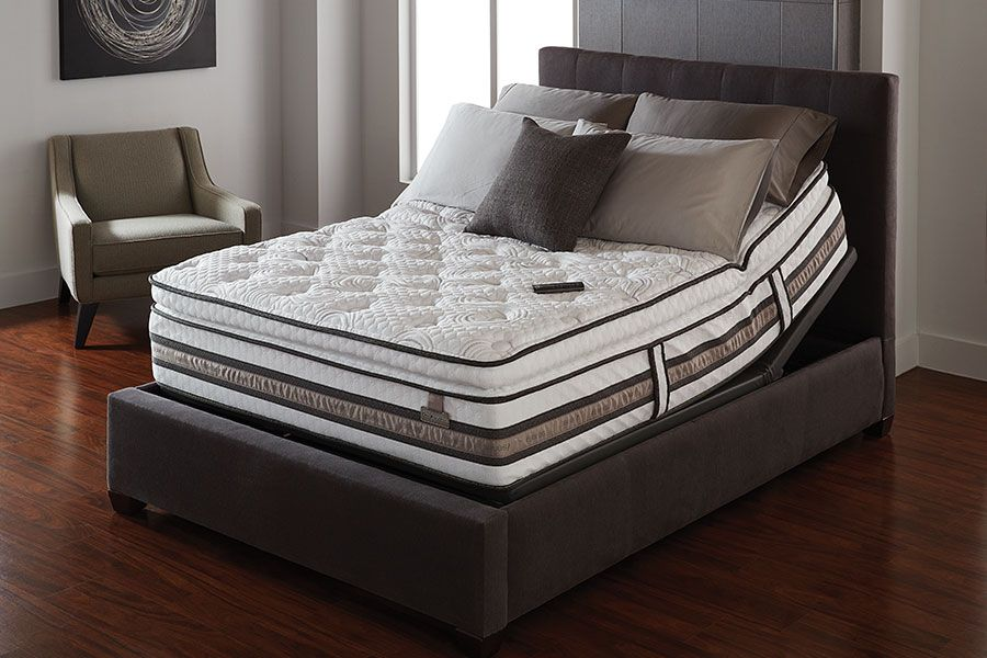 Best Invest In A Fine Quality Adjustable Mattress Today 640 x 480