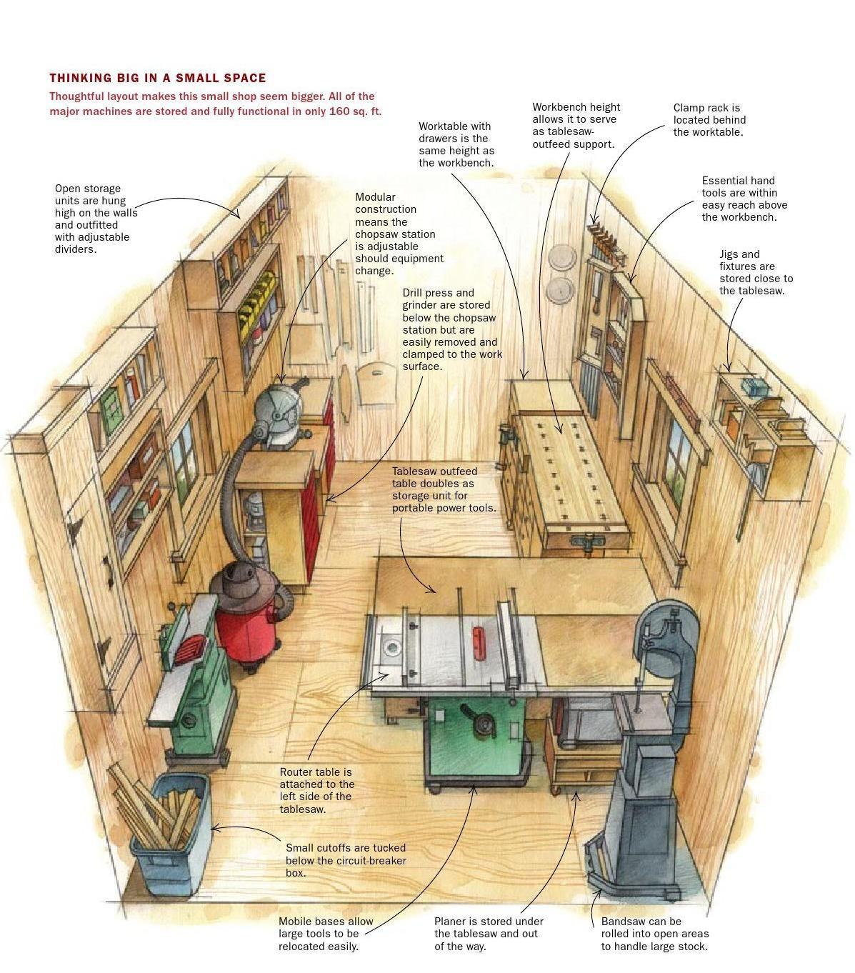 Workshop Solutions Workshop Layout Shop Layout Woodworking Shop Plans