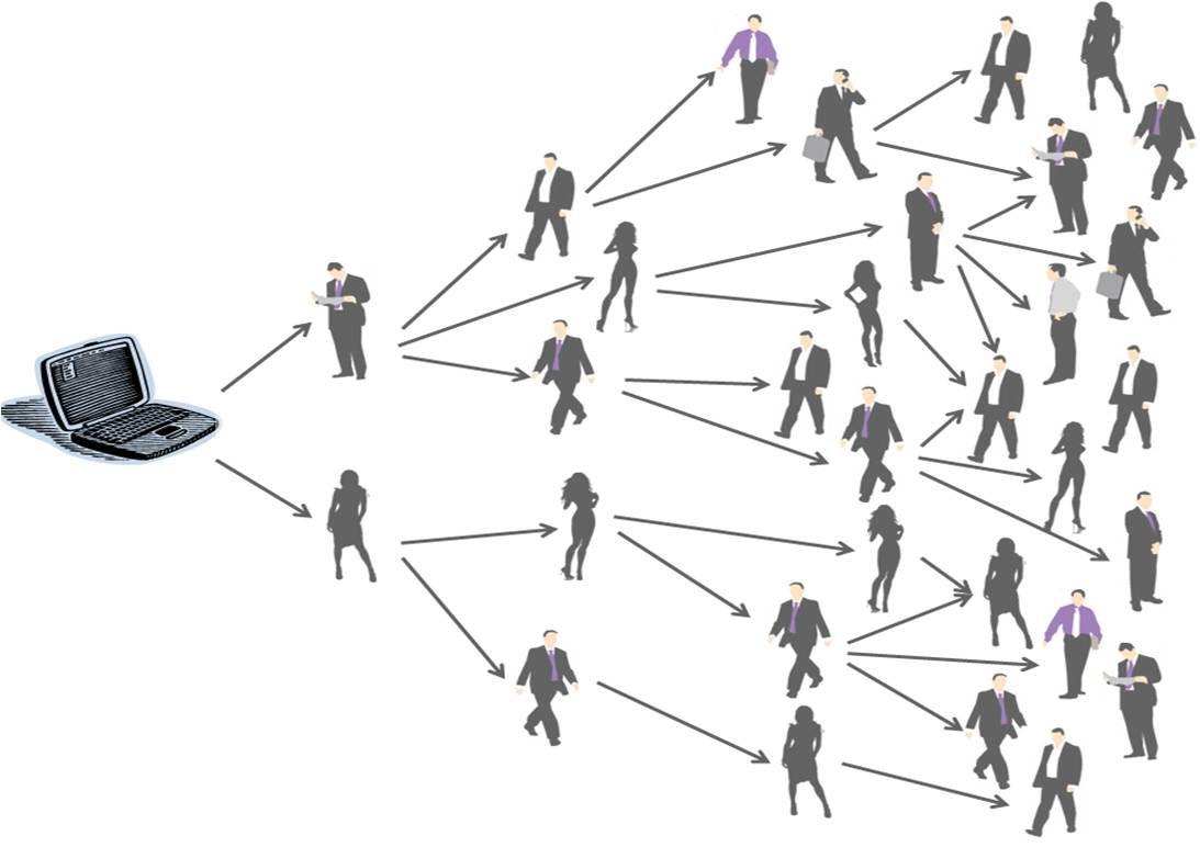 presento las 5 estrategias de marketing más efectivas