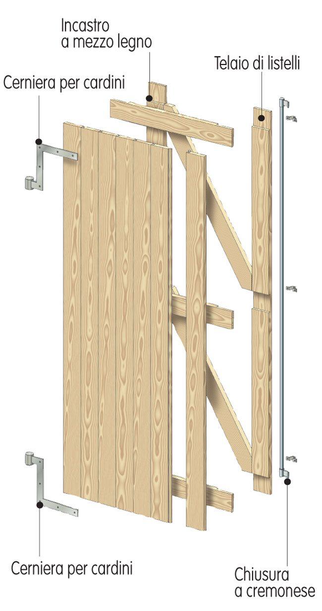Come Costruire Sportelli In Legno costruire serramenti fai da te di legno (con immagini