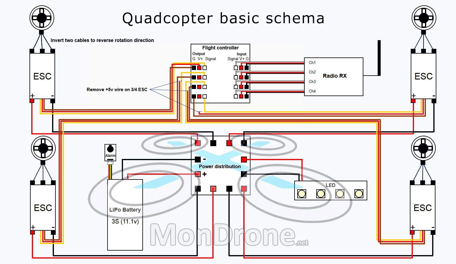 fpv racing drone wiring diagram 2001 honda civic power window mon fabriquer un de course à moins 200