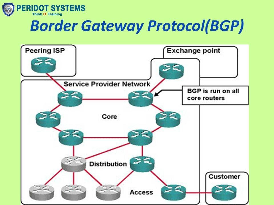 BGP diagram