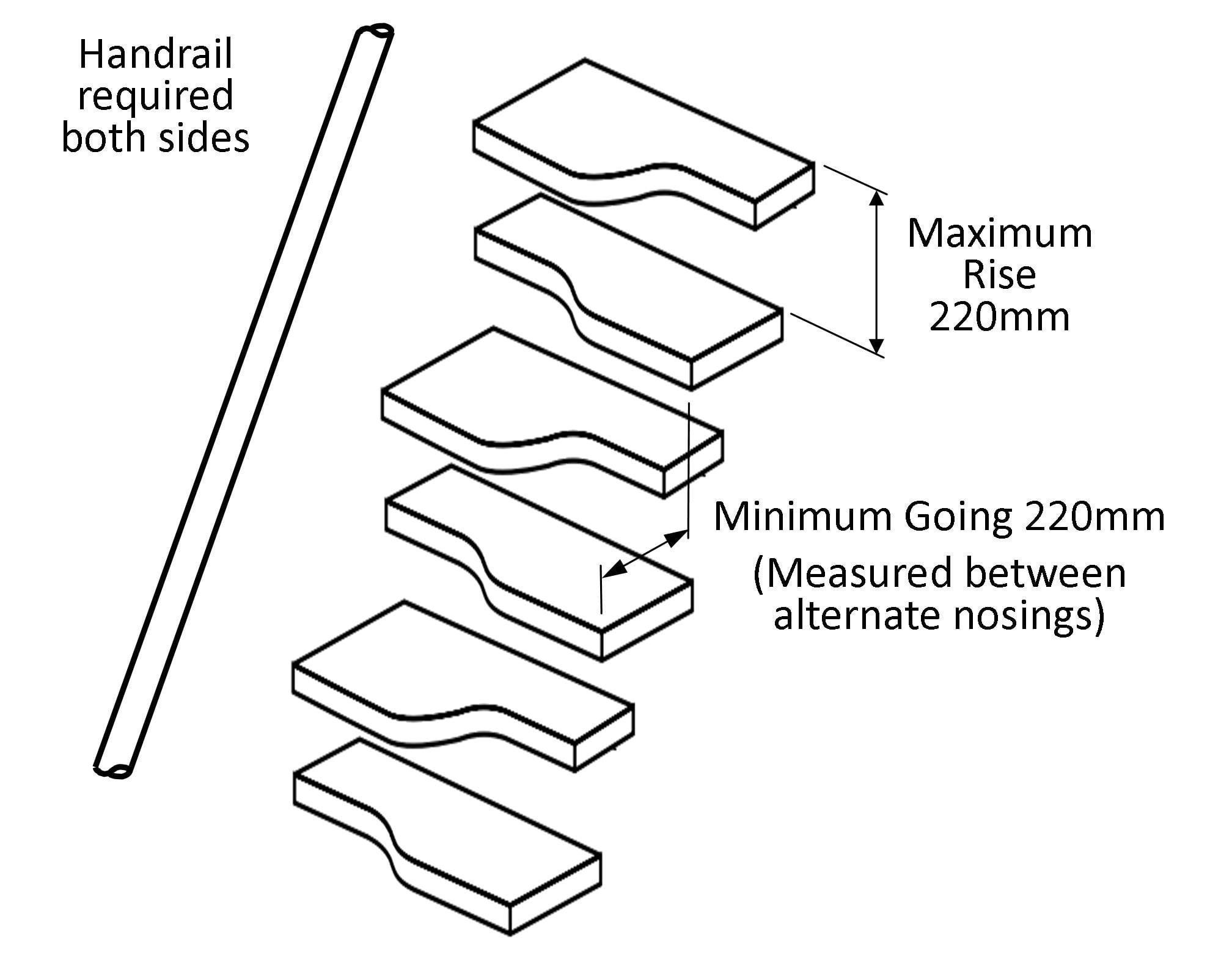 Best Regulations Explained Uk With Images Stairs Design 400 x 300