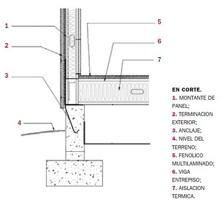 Tipos de fundaciones para Steel Frame | Steel frame | Pinterest ...