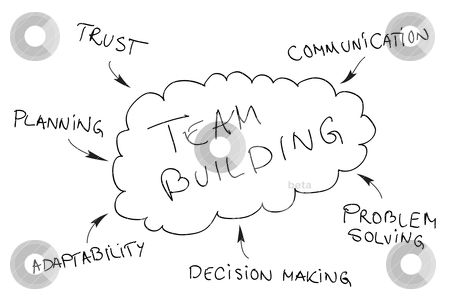 Team building is a philosophy of job design in which