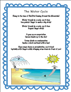 Water Cycle Song Love This First Grade Pinterest Water
