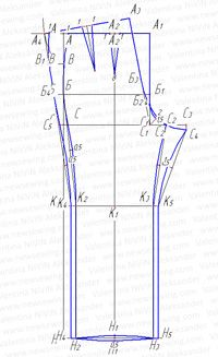 La construcci n de un modelo de pantalones para ni os for Construccion de un vivero paso a paso