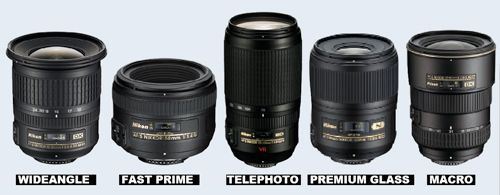 differnt types of camera lens' - Google Search   photography