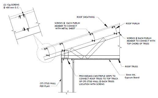 Image Result For Foundation Concrete Steel Detail Dvc
