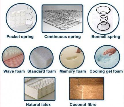 Best Mattress Spring Vs Memory Foam