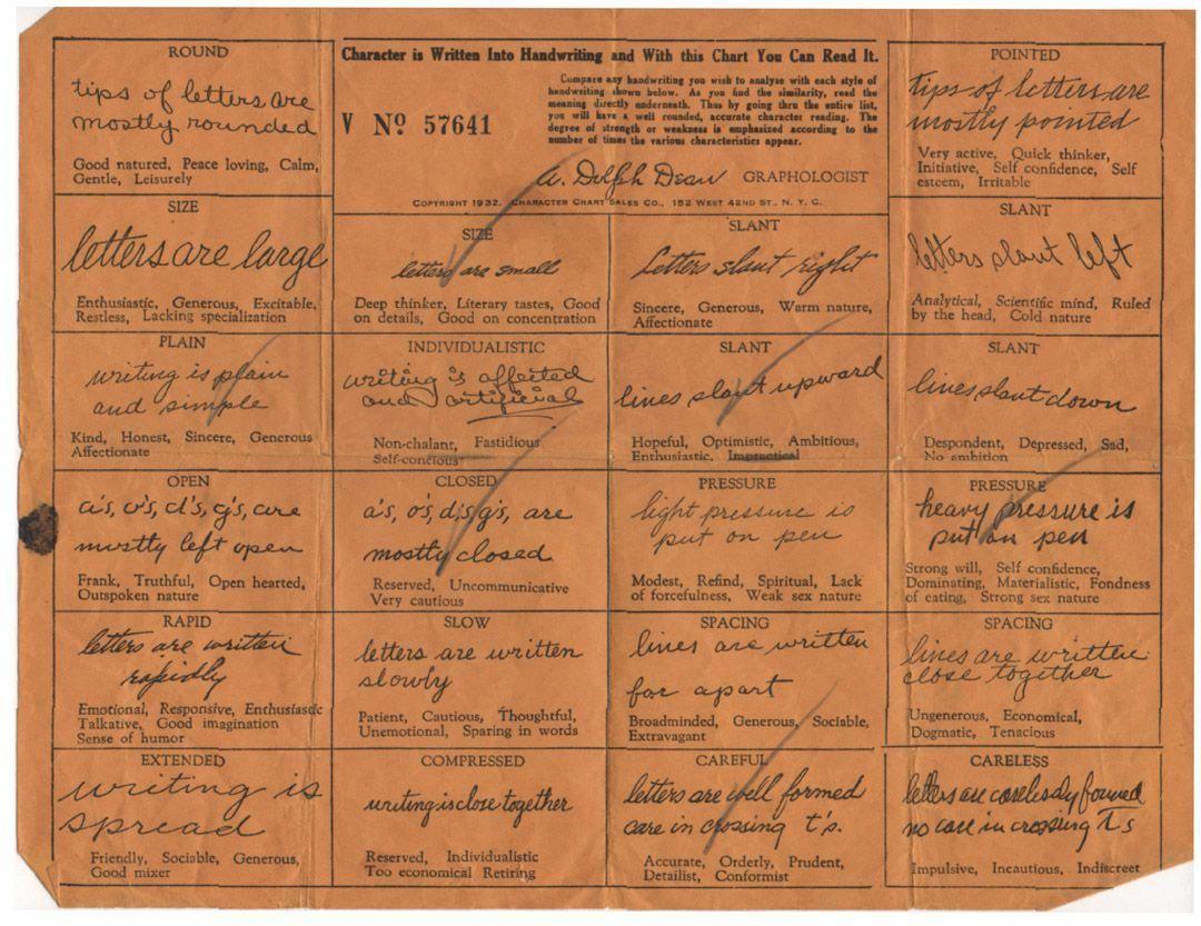 Classic Handwriting Worksheet From 1932 Understandinghandwritinganalysis