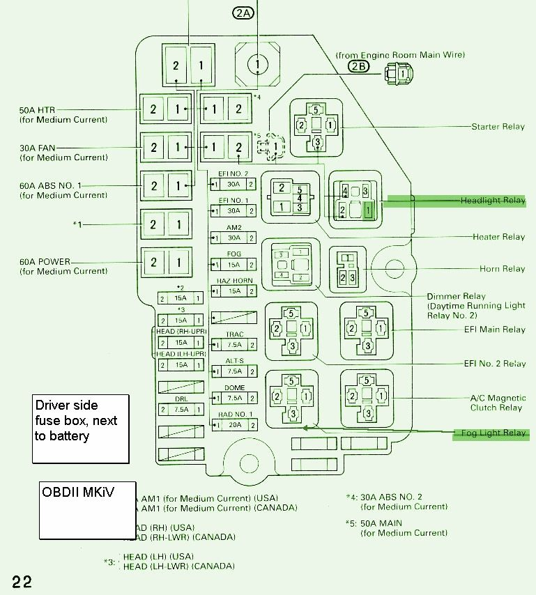 toyota tacoma radio fuse location wiring diagram for light switch u2022 rh lomond tw  2005 toyota highlander ac fuse location