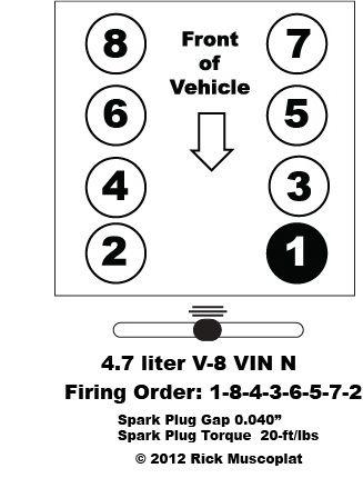 4 7 Liter V6 Chrysler Firing Order Ricks Free Auto Repair Advice Jeep Commander Spark Plug Chrysler