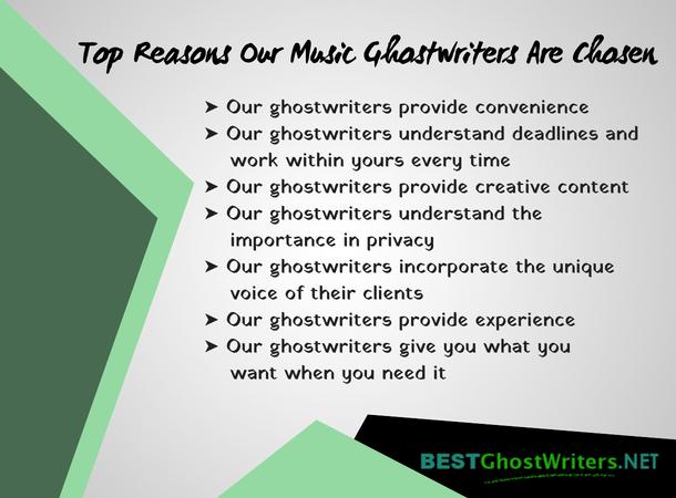 Best assignment ghostwriter sites online obstetric nurse resume