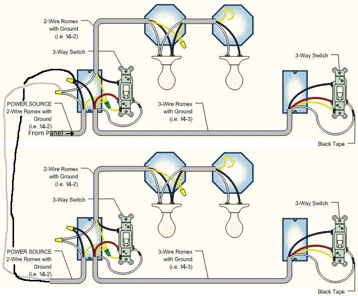 f59c828231b584780ed3857a1908fba8 3 way and 4 way wiring diagrams with multiple lights do it 3 way switch multiple lights wiring diagram at gsmportal.co