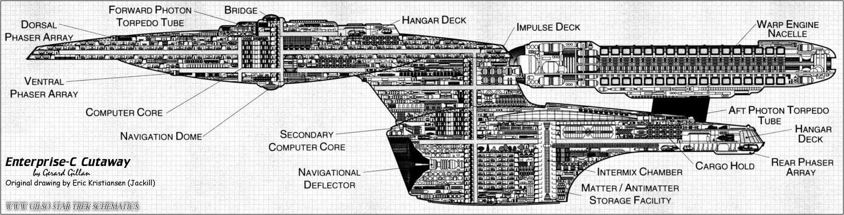 u s s enterprise ncc 1701 c cutaway star trek star trek star