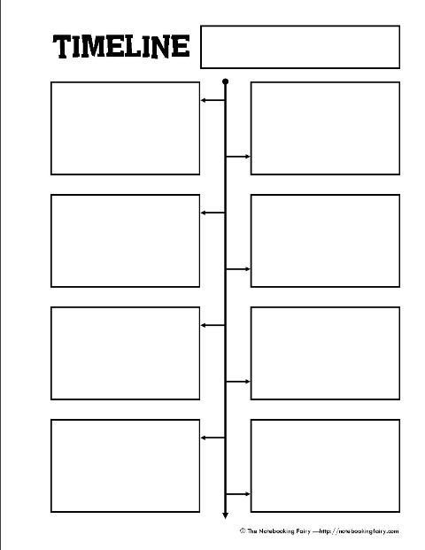 Free printable timeline notebooking page from notebookingfairy - vertical storyboard