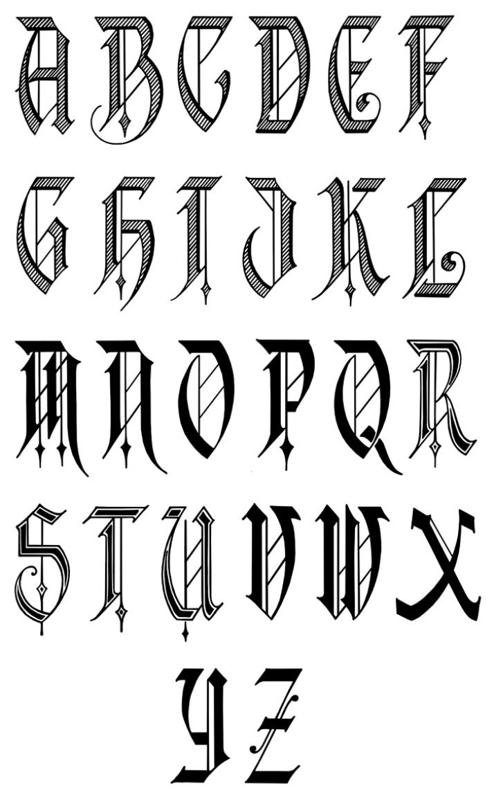 Alphabet fonts free old english letters
