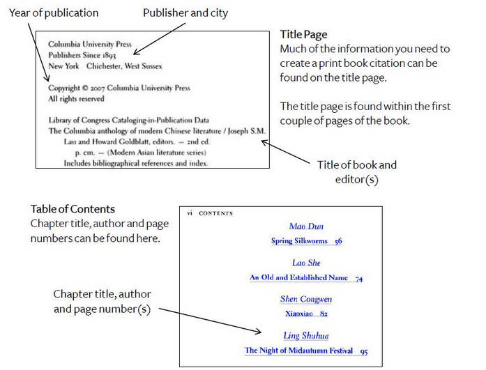 How To Cite A Quote Apa Picture In 2020 Citing A Book Apa Book
