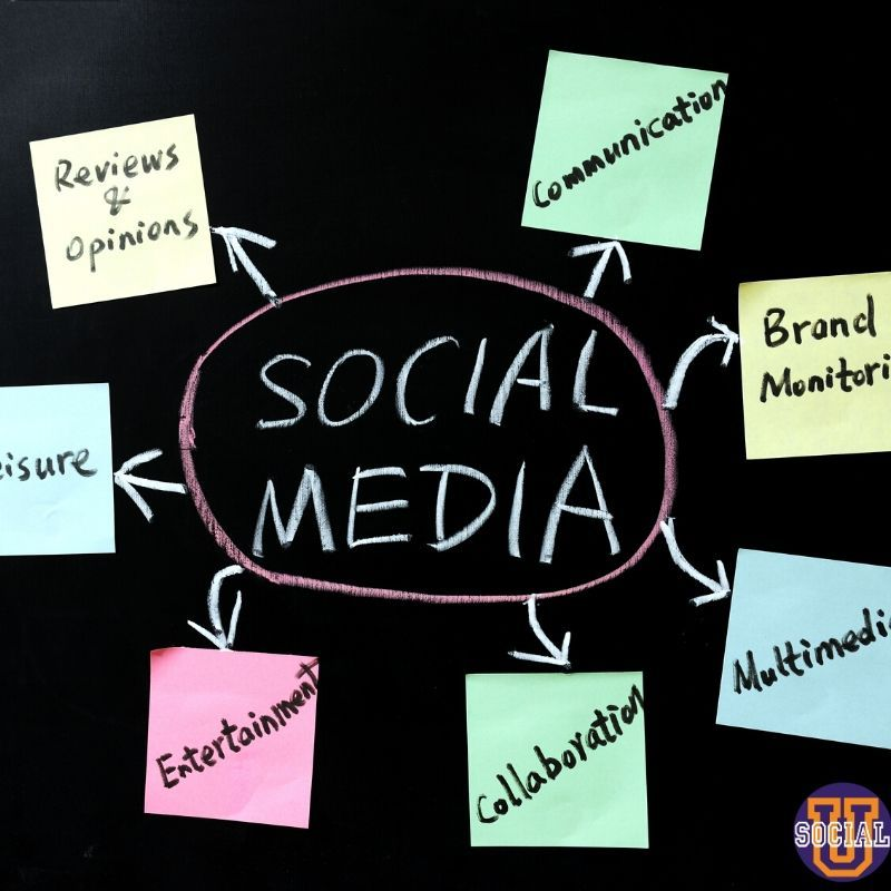 2020 Social Media Trends You Should Know Social U Social Media Training Social Consulting Social M Social Media Trends Social Media Social Media Training