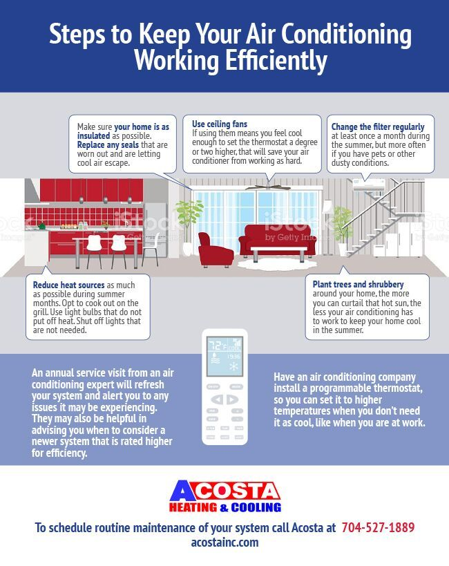 Steps To Keep Your Air Conditioning Working Efficiently Air