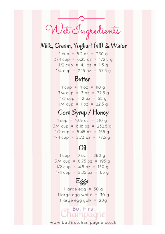 Make Cups A Piece Of Cake With Easy Simple Cups To Grams And Ounces Conversion Charts Flour S Baking Conversions Baking Conversion Chart Cooking Measurements
