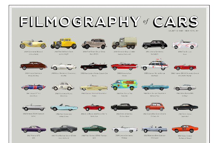 The Filmography of Cars Print
