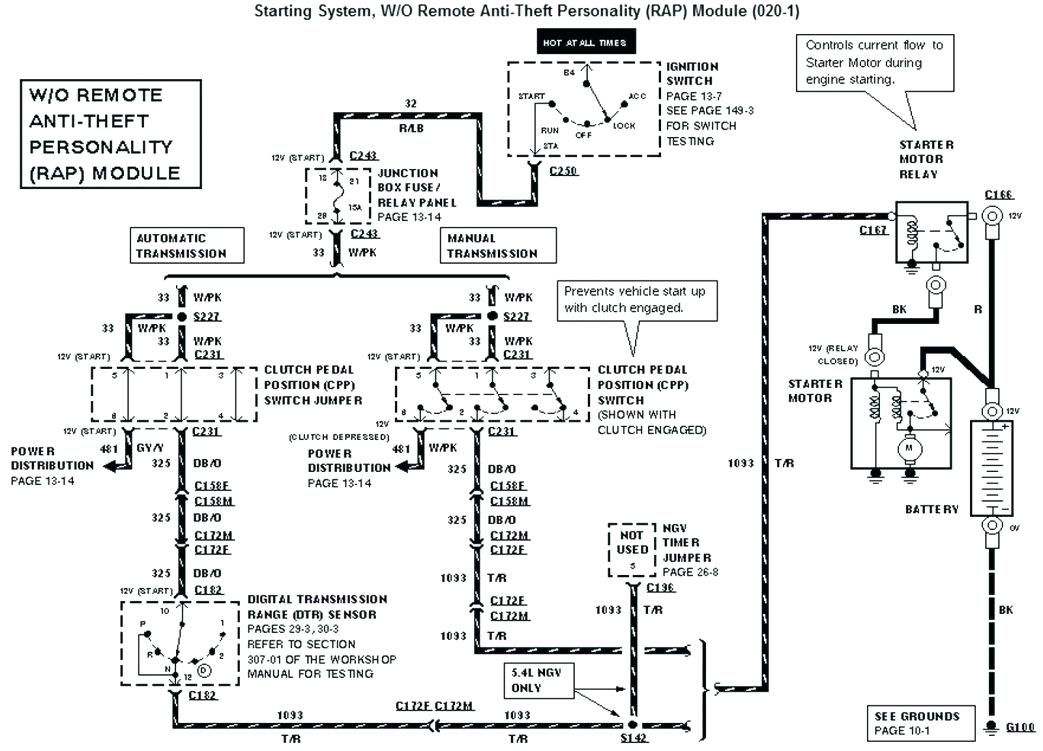 Image Result For How To Wire A Pontoon Boat Console To Motor Boat Wiring Tracker Boats Diagram