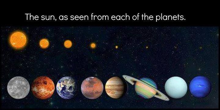 What Does The Sun Look Like From The Other Planets In Our Solar System Astronomy Space Stem Infographic Planets Astronomy Space And Astronomy