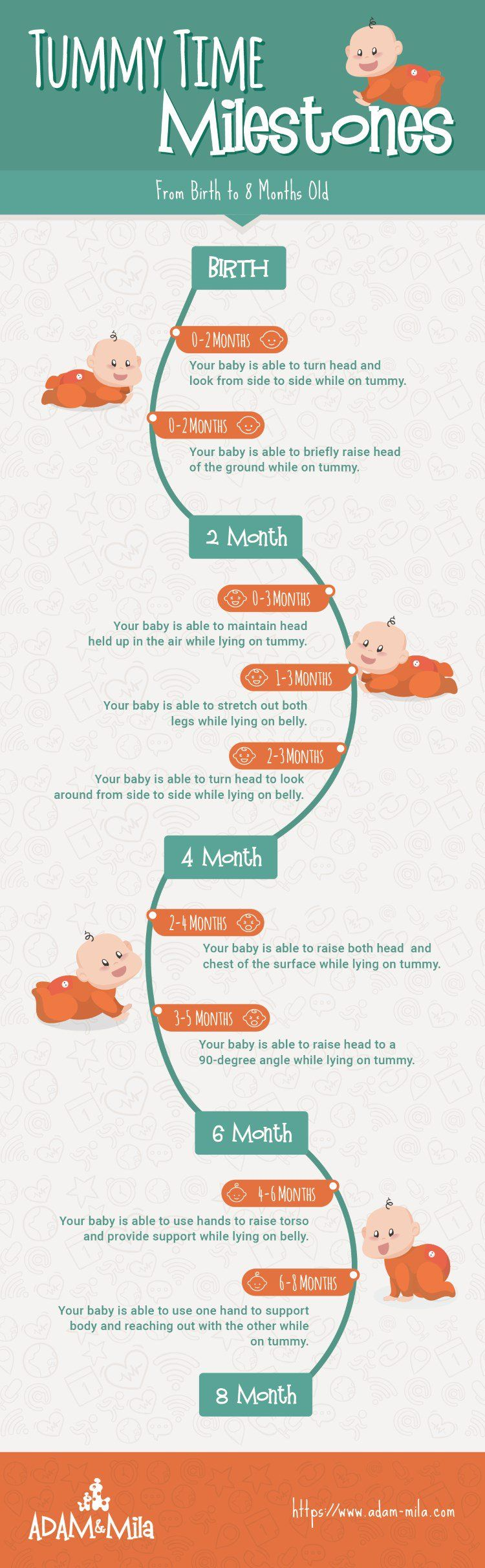 Bellies Down Bottoms Up Tummy Time Milestones