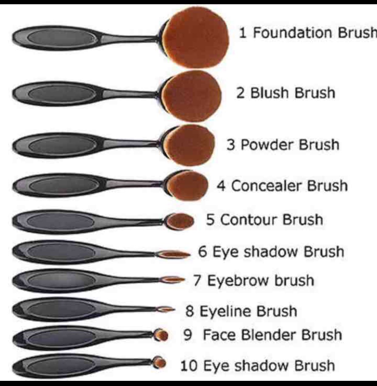 Oval Brush Guide