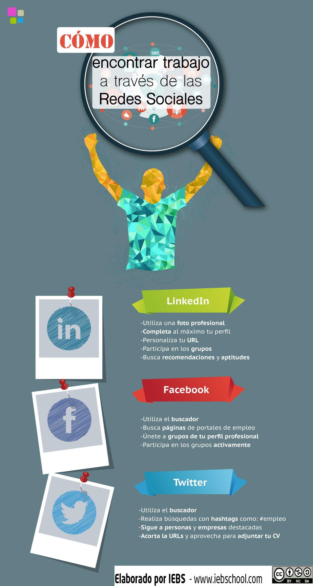 Sinxela Info Sobre Tres Redes Importantes Para Buscar Emprego Brevemente Da Unha Síntese De Como Traba Como Encontrar Trabajo Encontrar Trabajo Redes Sociales
