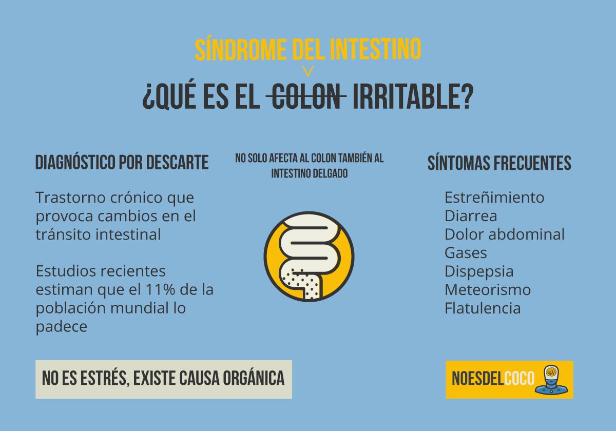Colon irritable con diarrea