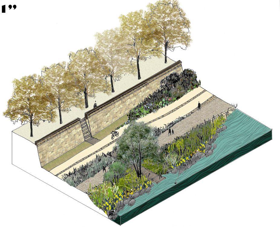 One of my favorite places!! Rhone River Banks. IN SITU Architectes Paysagistes. Lyon, Ródano, França. 2003-2005.