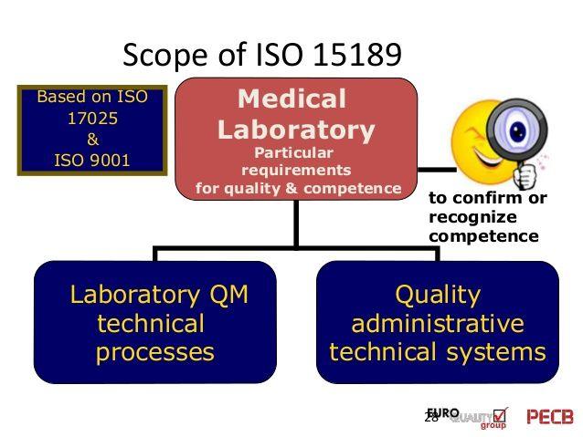 iso 15189 version 2007 pdf