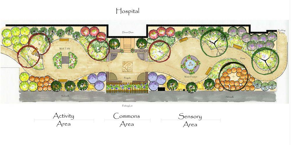 Hort Nm1 Big Jpg 1000 500 Healing Garden Memorial Hospital Hospital