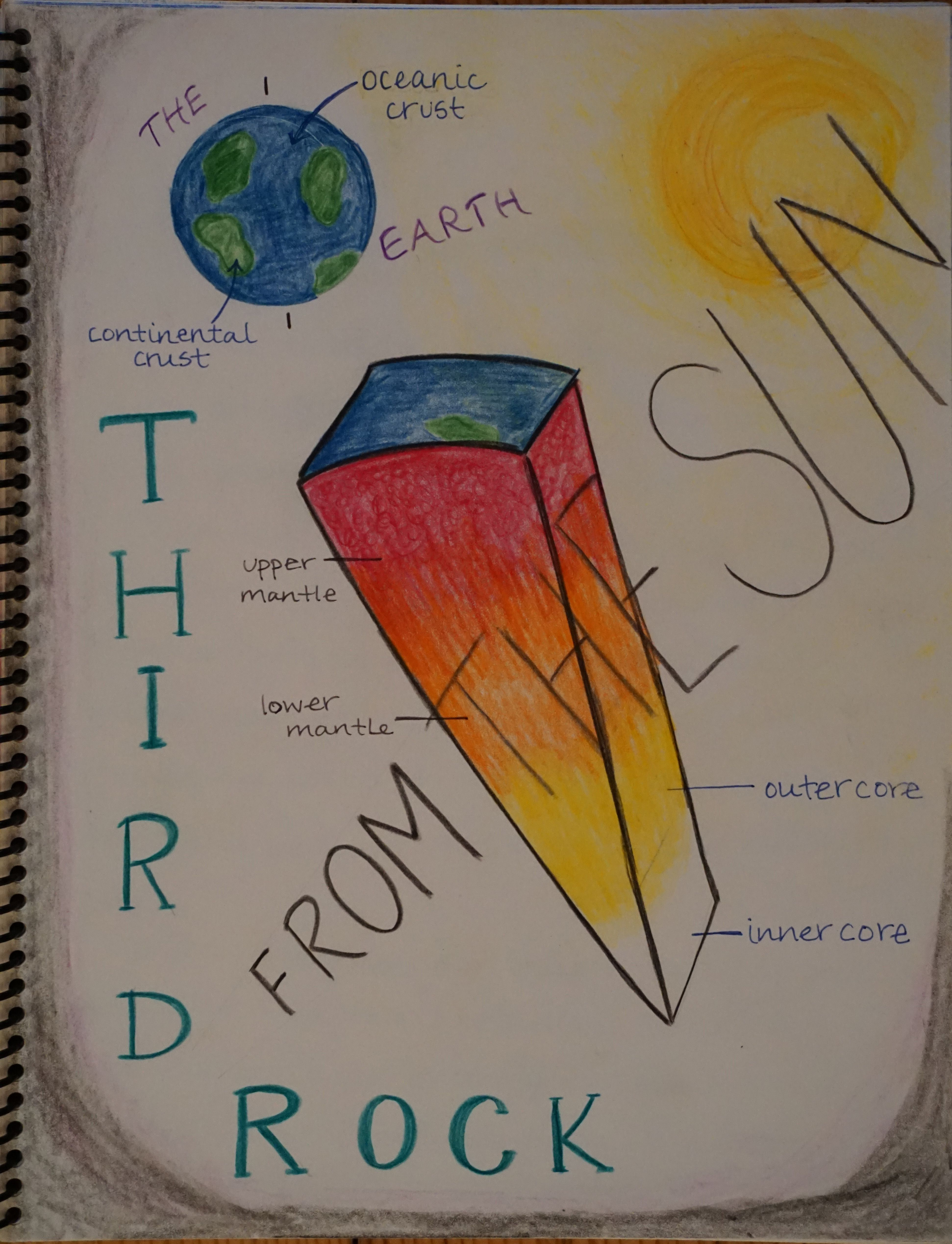 Waldorf Sample Lesson Sixth Grade Rocks And Minerals