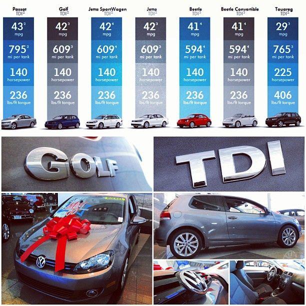 Volkswagen Cleandiesel Technology Volkswagen North Scottsdale Scottsdale Az Thinkblue Vwgolf Volkswagen Scottsdale Automotive Group
